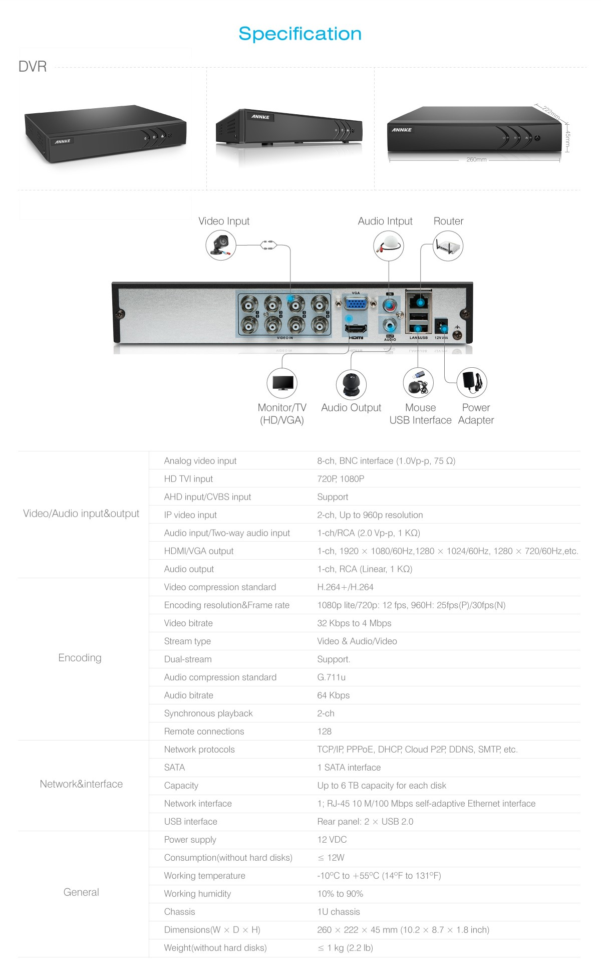Specifications on the 8 Channel Annke DVR